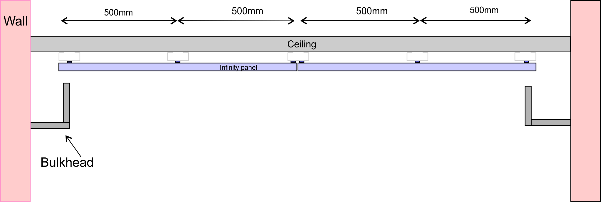 Drawing of infinity panels above bulkhead